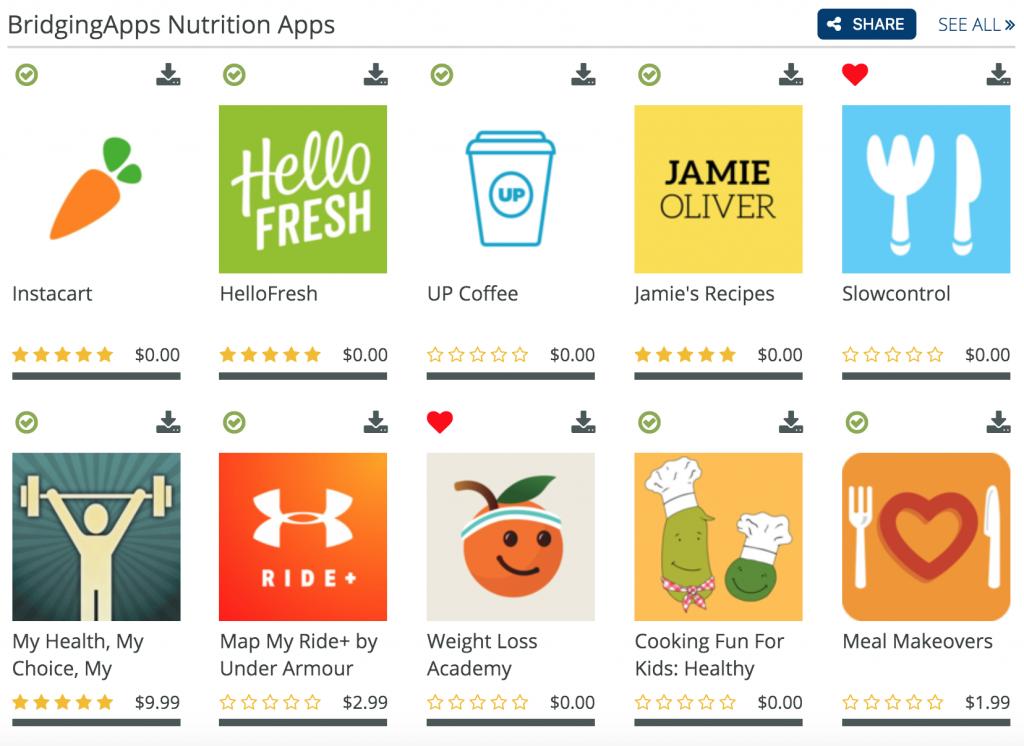 Nutrition App List